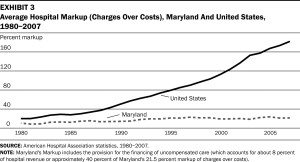 maryland charges versus costs