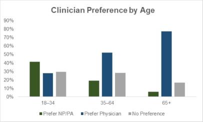 clinicianpreference2